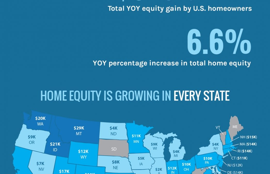Rising Home Equity Can Power Your Next Move [INFOGRAPHIC]