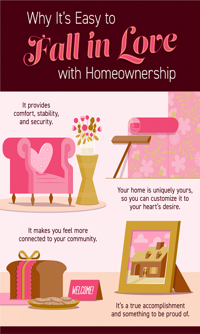 Why It's Easy to Fall in Love with Homeownership [INFOGRAPHIC]